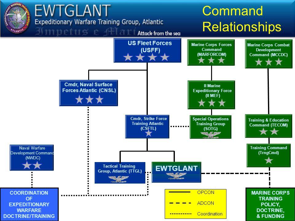Basic Security Officer Training