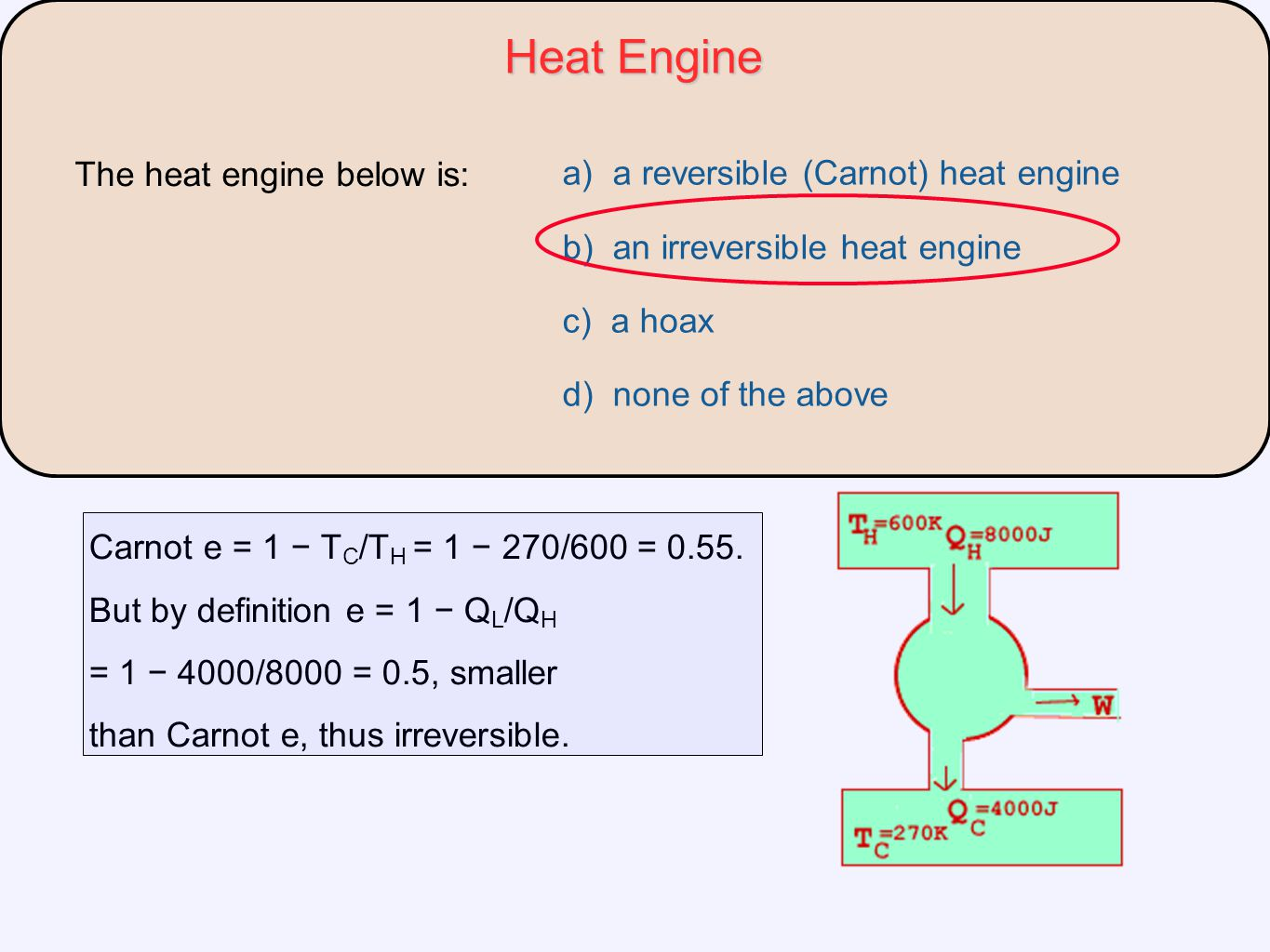 hight resolution of pictures of heat engine reversible