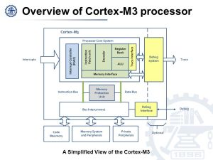 The CortexM3 Embedded Systems: The CortexM3 Processor