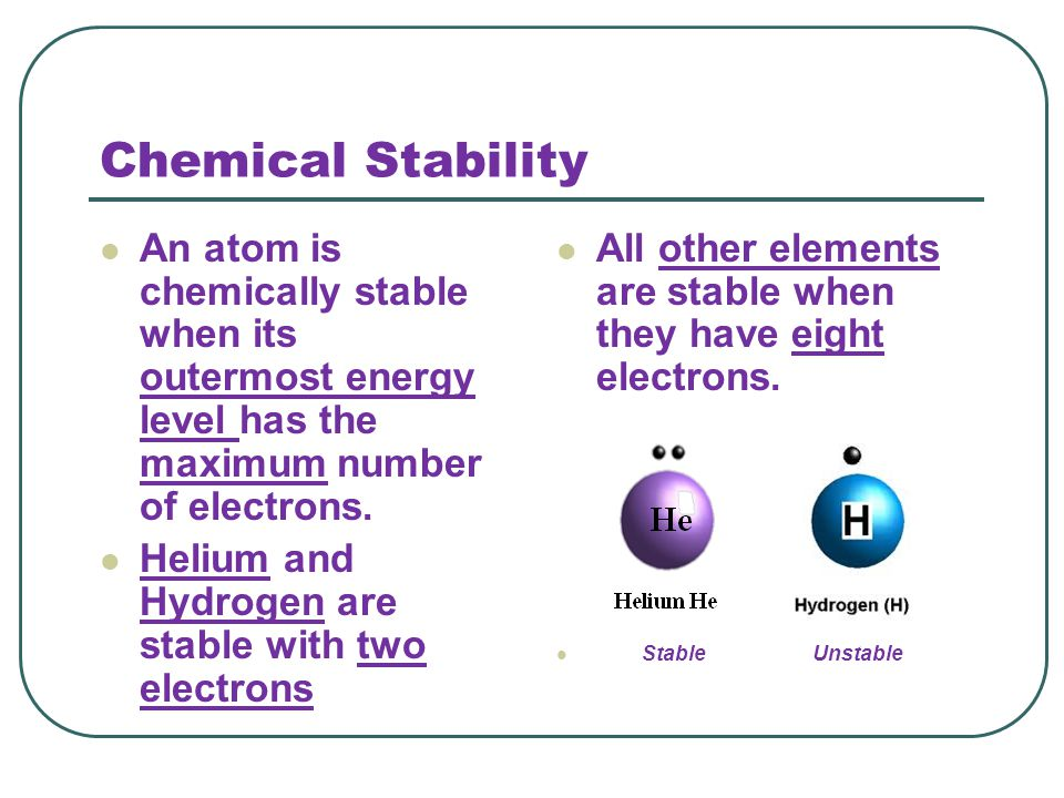 electron dot diagram for chlorine unlabeled eye real chapter 22 – chemical bonds - ppt download