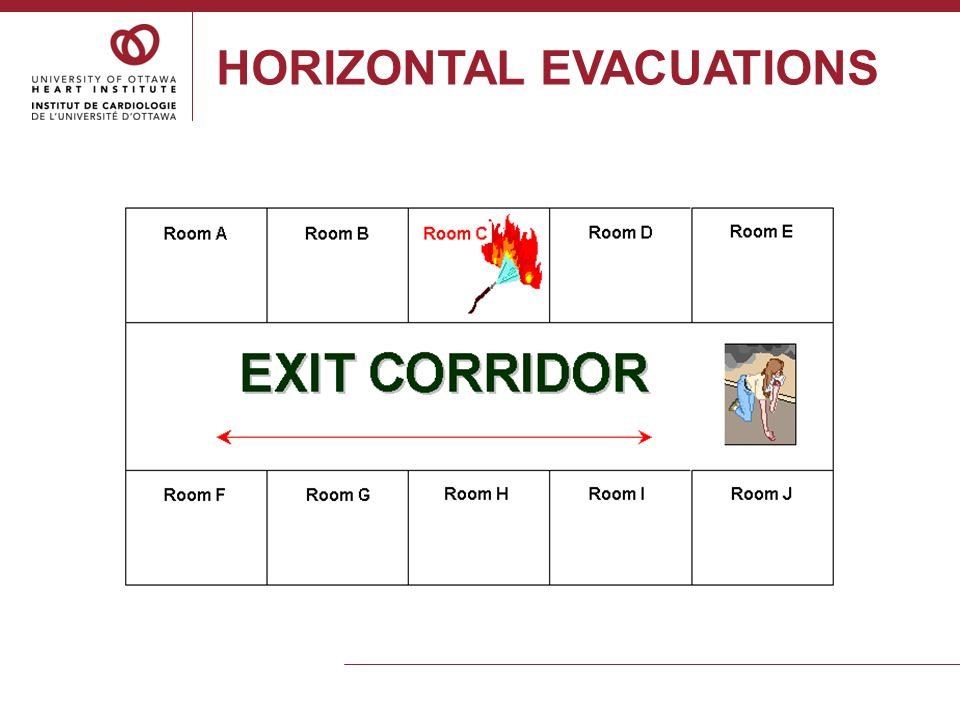 Fire Prevention And Emergency Preparedness  Ppt Download