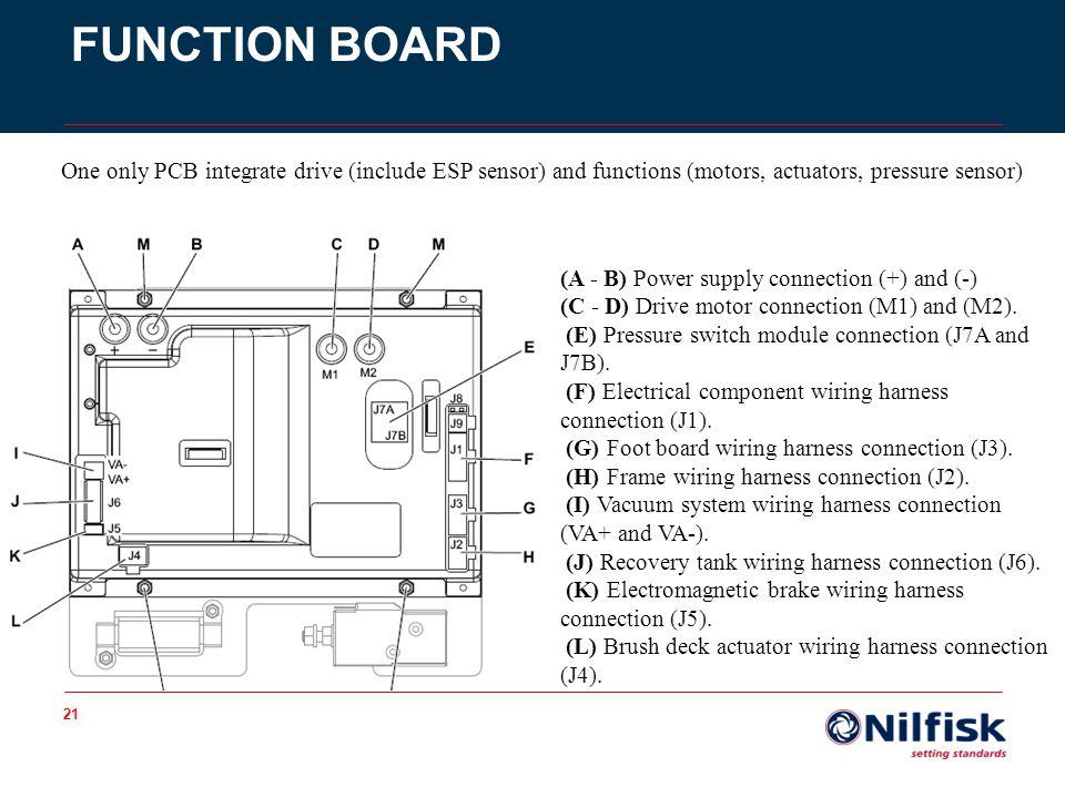 control4 wiring diagrams 1998 acura integra alarm diagram thermostat switch ~ elsalvadorla