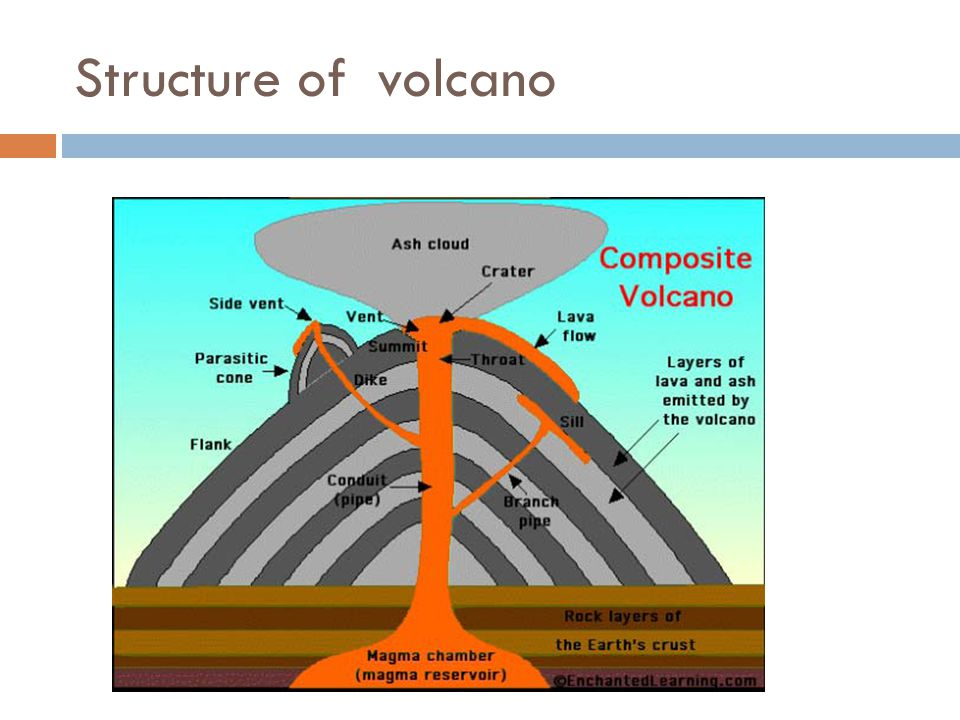 Volcanoes and earthquakes  ppt video online download