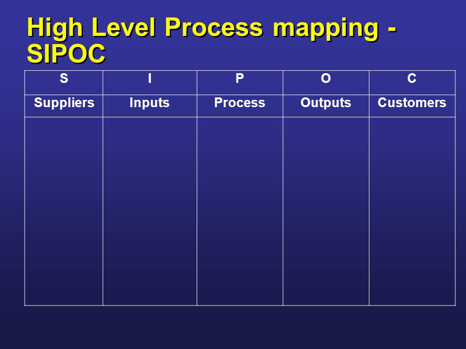 what is a mapping diagram star delta wiring motor process - sipoc ppt video online download