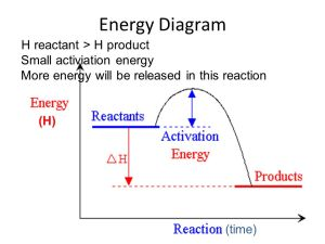 Chemical Reactions  ppt video online download