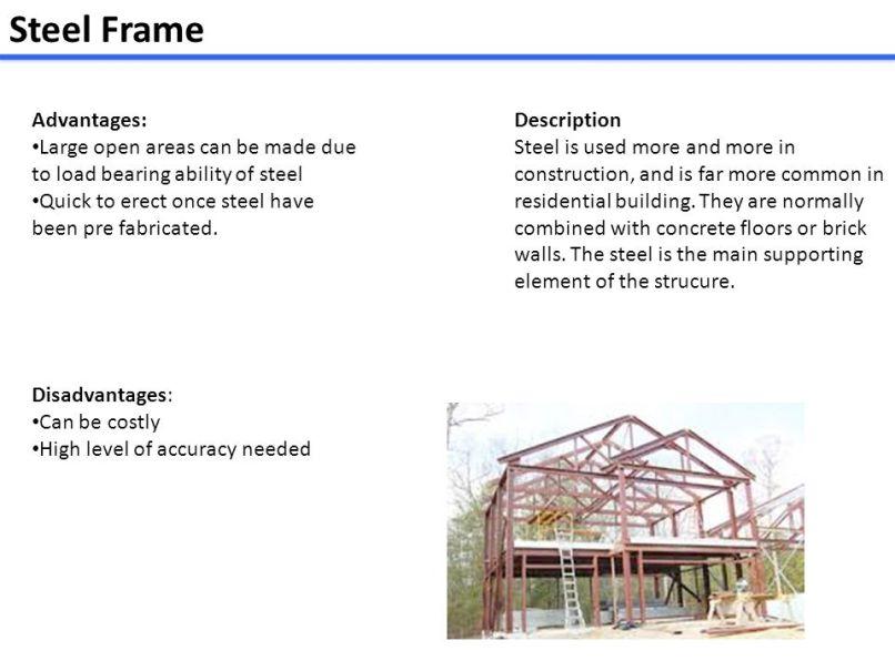 Precast Concrete Frames Advantages And Disadvantages | Frameswalls.org