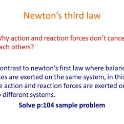 Class Interaction Diagram Wiring Diagrams For A Half Hot Switched Outlet Newton's Third Law Of Motion (textbook P: ) - Ppt Video Online Download