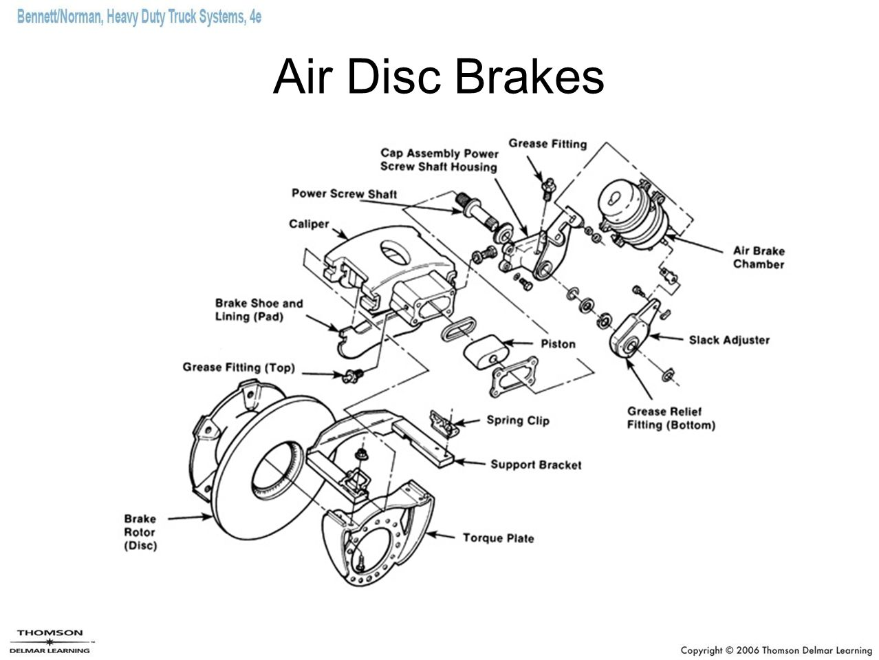Chapter 31 Air Brake Servicing