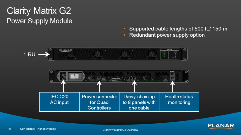 Clarity Matrix with G2 Architecture  ppt video online
