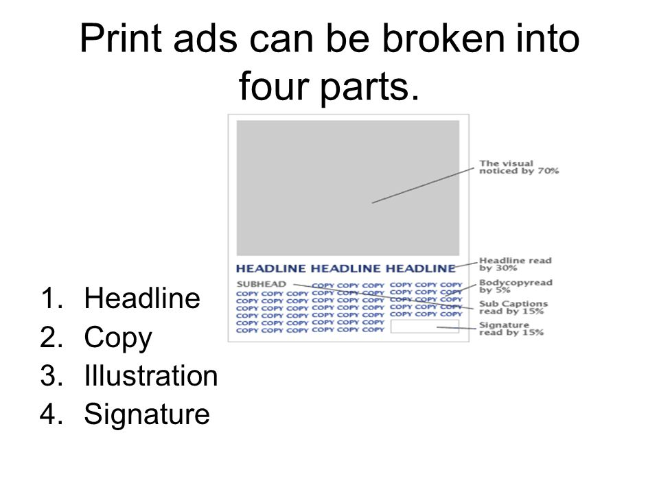 Print Advertising Ch #20 Terms To Know Headline Typeface