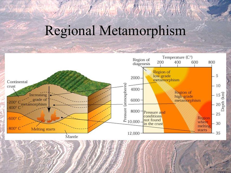 granite diagram