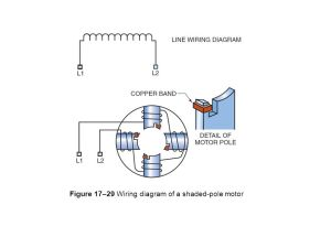 Electric Motors Types of Electric Motors  ppt video