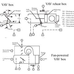 Nailor Vav Wiring Diagram Rib Cage Bone Schematic Boxes Auto Electrical Related With