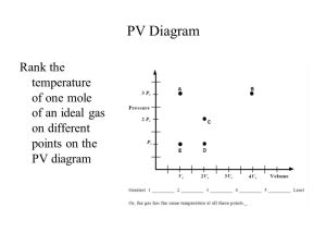 The Ideal Gas Law and Kiic Theory of Gases  ppt video