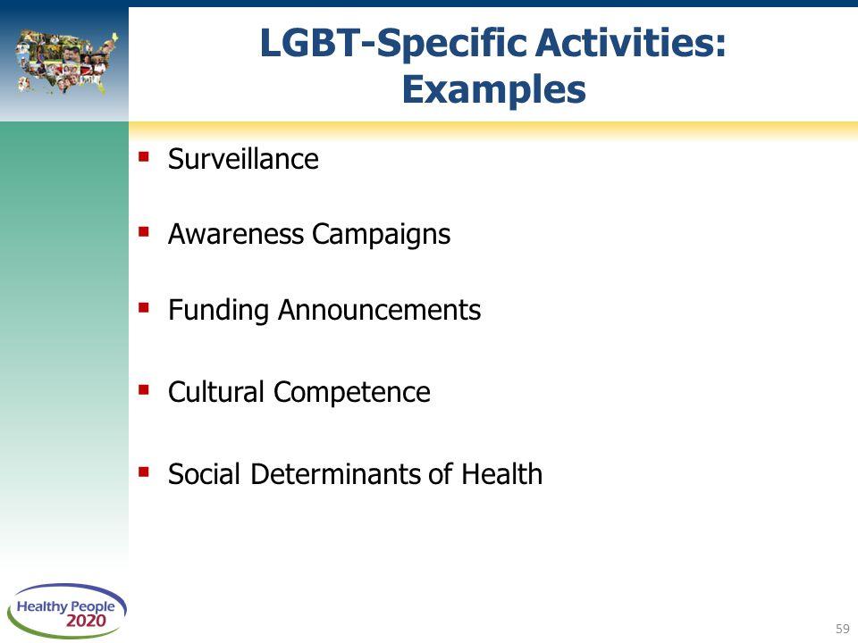 Activities Promote Cultural Awareness