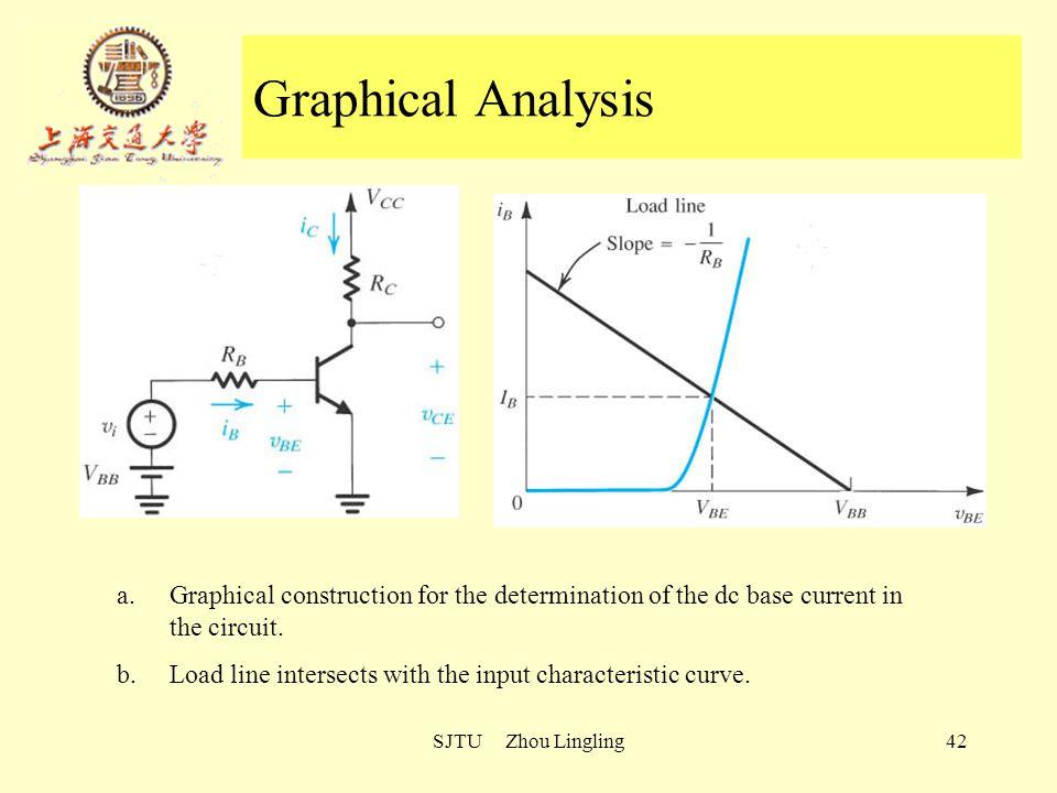 Bipolar Junction Transistor (bjt)  Ppt Video Online Download