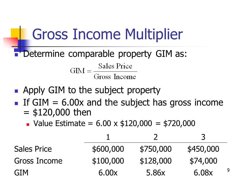 Valuation of Income Properties Appraisal and the Market for Capital  ppt download