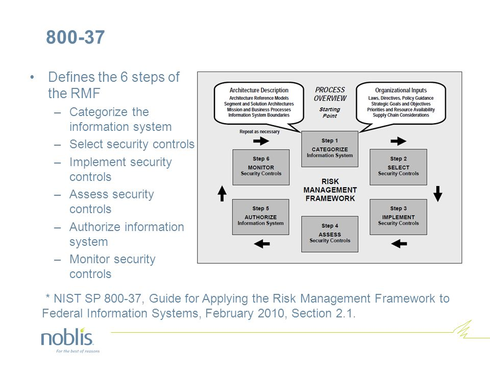 Isa Information Security