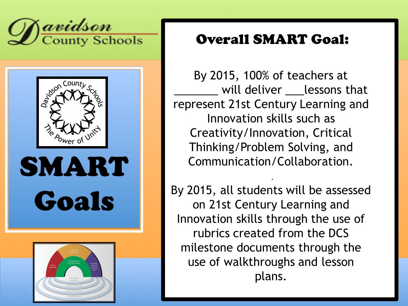 Critical Thinking Goals Let Goal Setting Help You Achieve