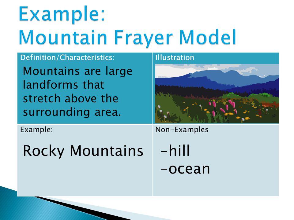frayer model definition