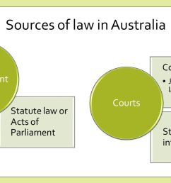 sources of common law judicial opinions common law the law embodies the story of a [ 1280 x 720 Pixel ]