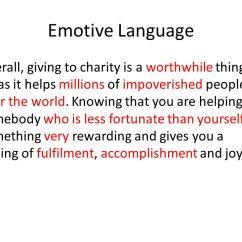 How To Write Class Diagram 2002 Volkswagen Jetta Wiring Emotive Language 3b2 English. - Ppt Video Online Download