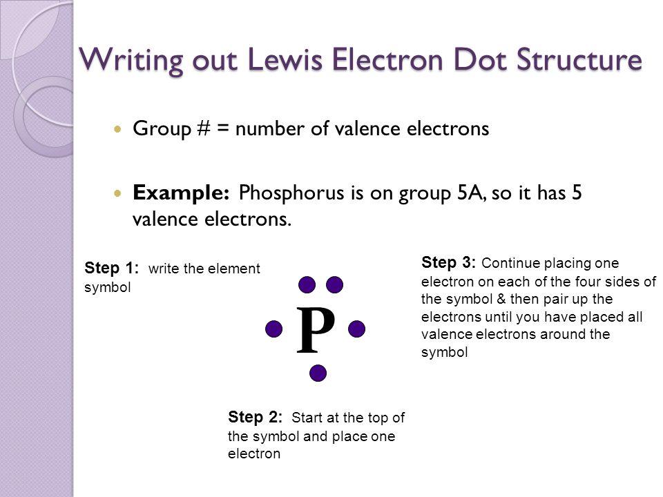Lewis Dot Structure Silicon Atom