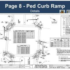 Loop Wiring Diagram 277 Volt Ballast Mndot Sample Plan - Jerry Kotzenmacher Ppt Download