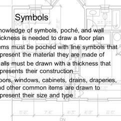 Electrical Wiring Diagram Symbols Ppt Water Pump Single Phase Chapter 7 Understanding House Plans Floor Plan