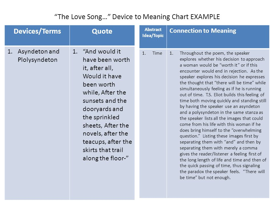 "Poetic Elements Literary Devices From ""The Love Song Of J"