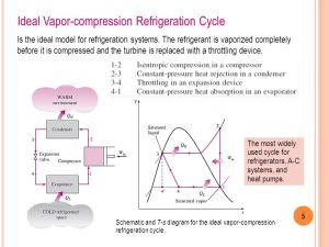 Chapter 11 Refrigeration Cycles  ppt video online download