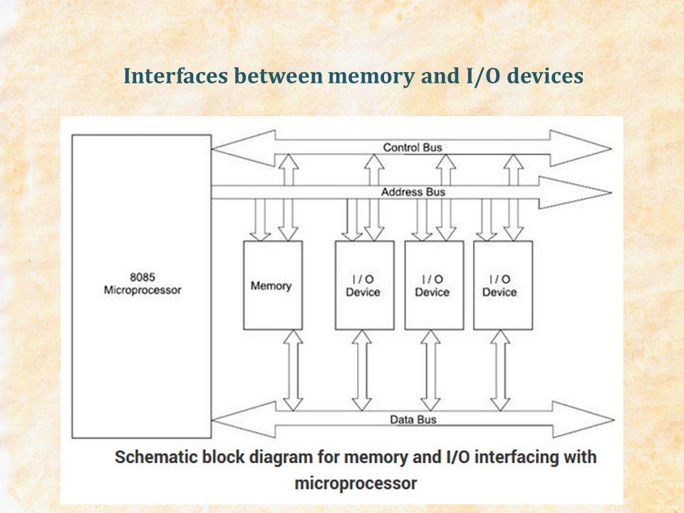 architecture of 8085 microprocessor with block diagram pdf daikin air conditioner wiring tutorial download