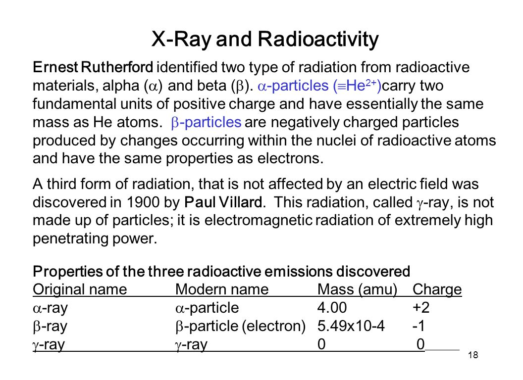 Rutherford Electron Scattering Experiment