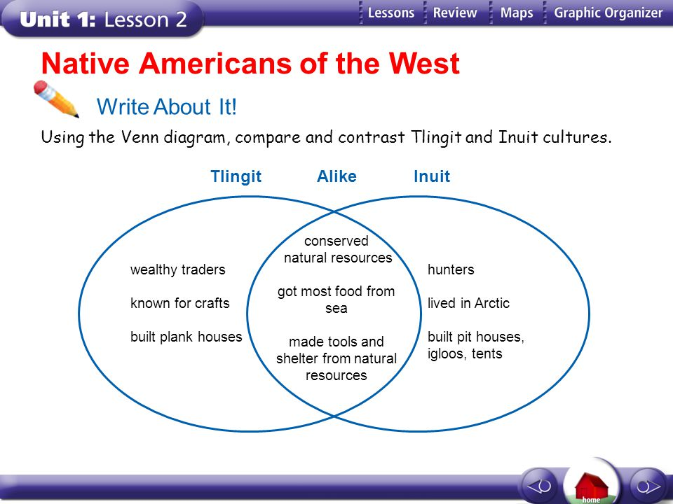 pilgrims vs puritans venn diagram radio wiring for 2004 chevy silverado with bose system new large size copy of washington unit 1 native peoples north america ppt download rh slideplayer com