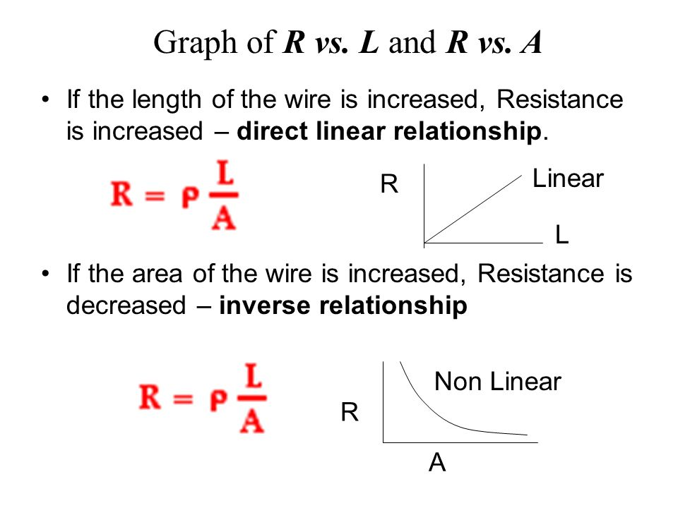 viper alarm 5900 wiring diagram 2000 s10 python 1401 installation for a ~ elsalvadorla