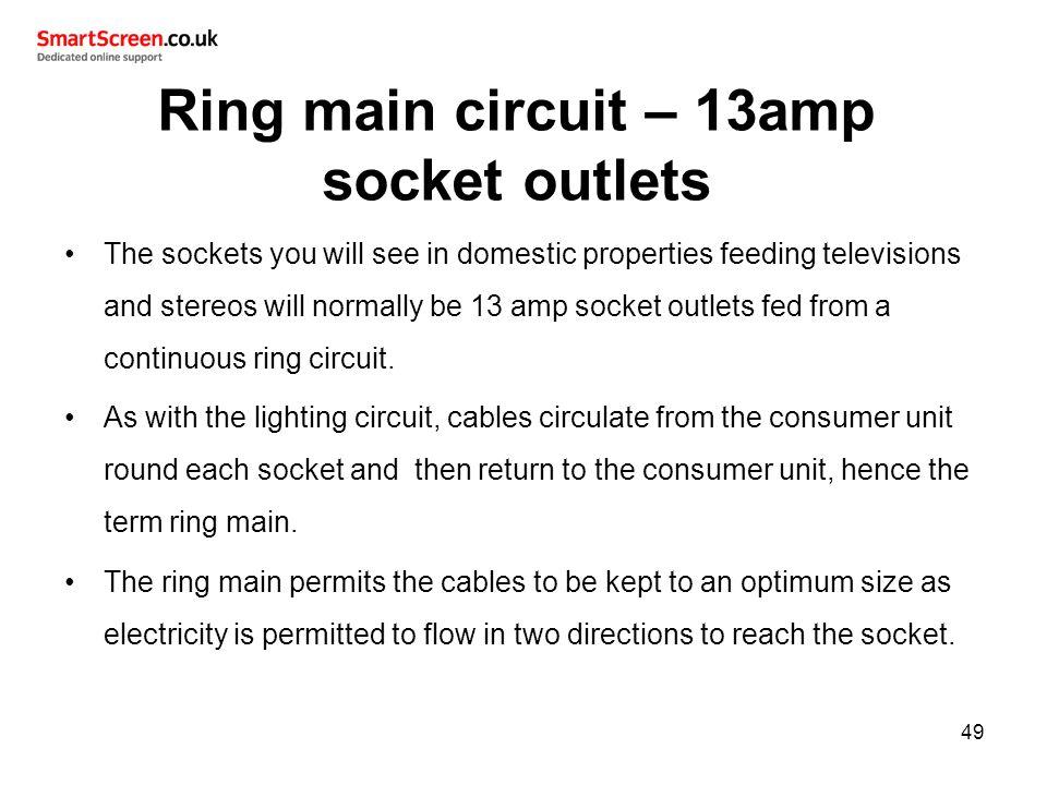 Ring+main+circuit+%E2%80%93+13amp+socket+outlets?resize\=665%2C499 optimum wiring diagrams gandul 45 77 79 119  at gsmx.co