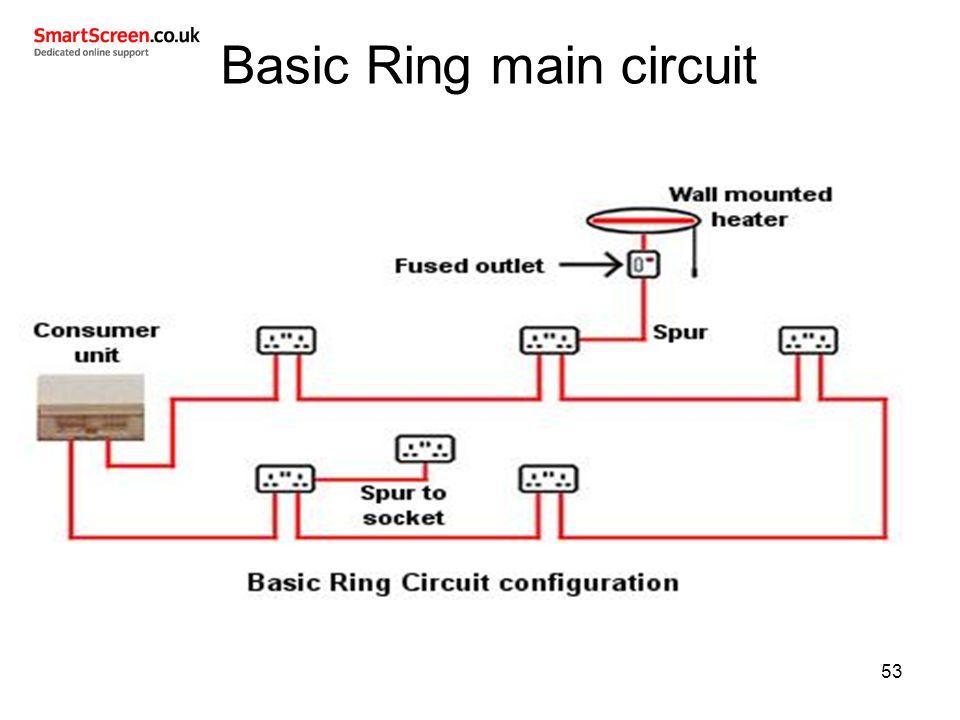 ring main wiring diagram - dolgular, Wiring diagram