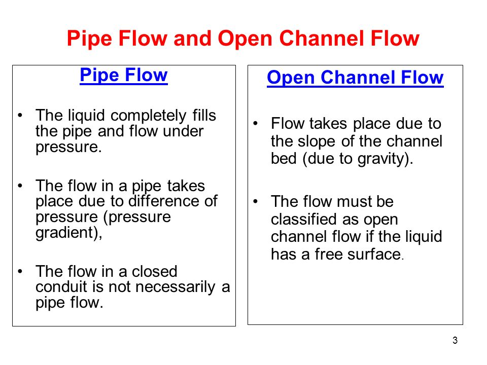 Water Flow in Open Channels