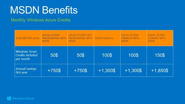 Azure Infrastructure Services Going Hybrid ! ppt video