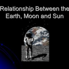 Relationship Code Diagram Freightliner M2 Wiring Between The Earth, Moon And Sun - Ppt Video Online Download