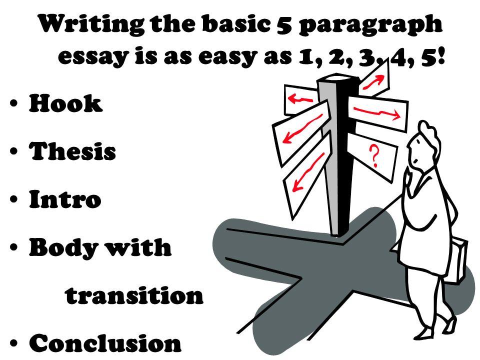 Persuasive essay road map