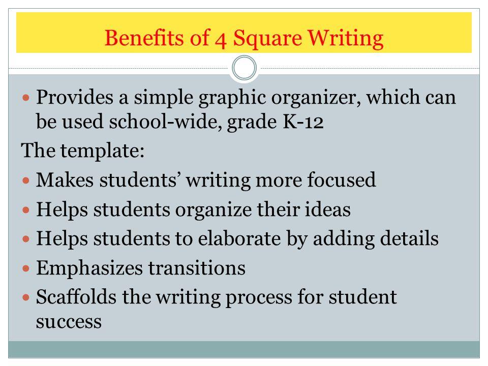narrative four square writing template