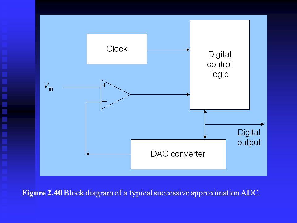 funny 2 by 2 block diagram wiring diagrams lose Fiji Block Diagram funny 2 by 2 block diagram wiring diagrams funny minions funny 2 2 block diagram funny