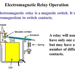Lighting Contactor Wiring Diagram 1756 If6i Chapter 6 Control_relays. - Ppt Video Online Download