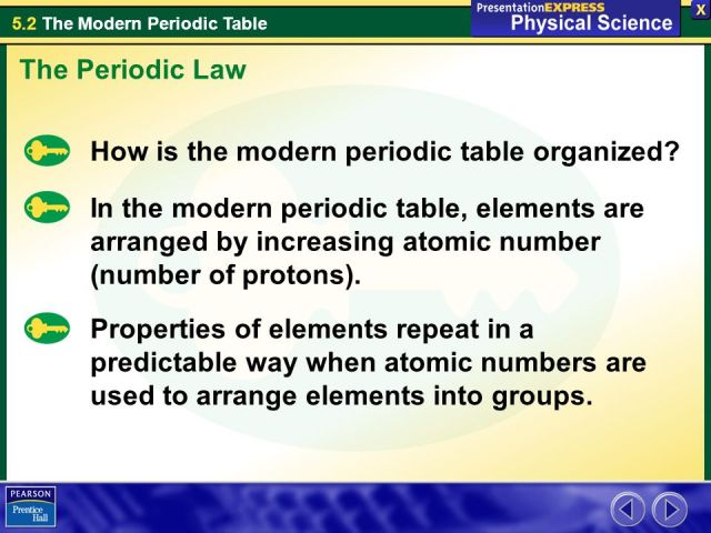 Modern periodic table arranged order increasing atomic choice the modern periodic table is arranged by increasing atomic number 2 the periodic law how is urtaz Gallery
