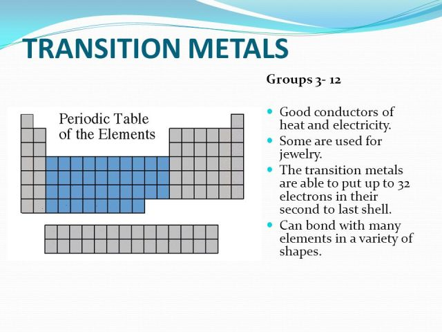 Periodic table group 3 12 names transition metals groups 3 12 period and groups when a column goes from top to 19 family names on periodic table urtaz Choice Image