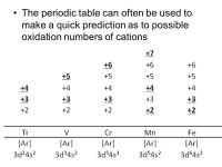 Predicting Oxidation Numbers Worksheet - Kidz Activities