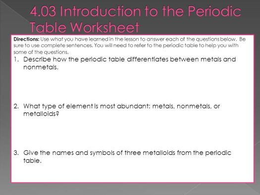 Introduction to the periodic table metals and nonmetals worksheet assignment 4 03 introduction to the periodic table ppt urtaz Gallery