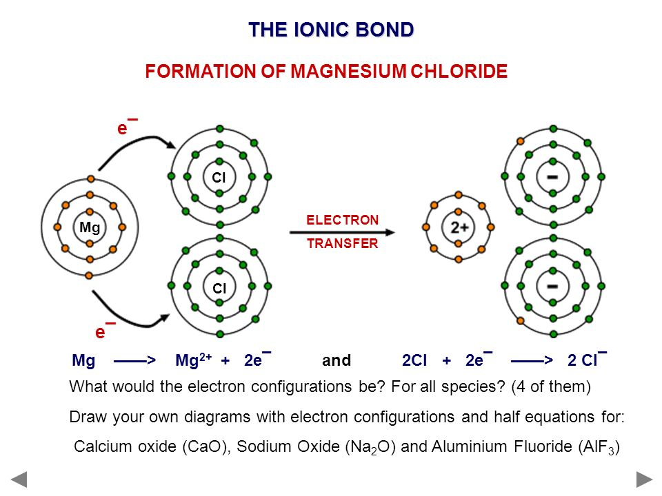 electron dot diagram periodic table melex gas golf cart wiring what do you know about bonding? - ppt video online download