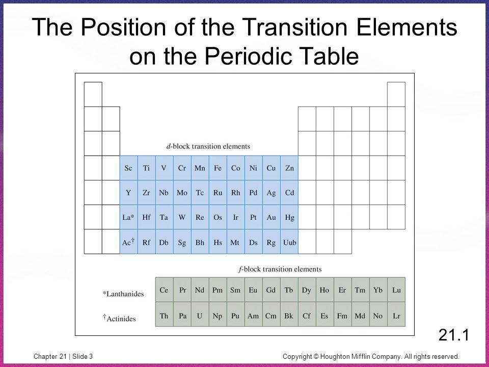 Complex Number Metal Ion Coordination